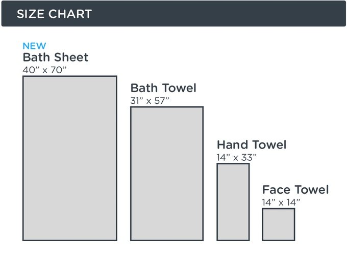 Bath towel vs bath sheet