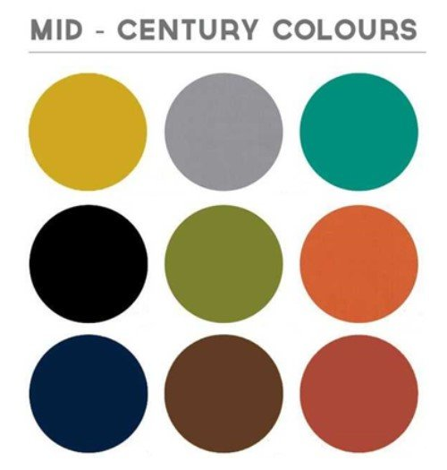 what is mid century modern