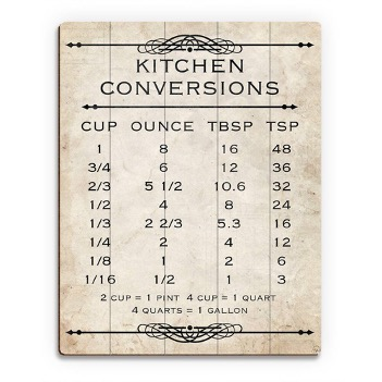 Hang a Stylized Kitchen Conversions Chart